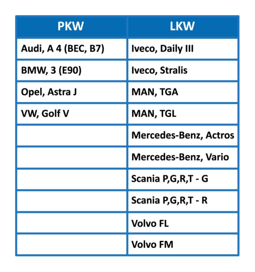 WEB-CATALOG-DEMO-Fahrzeuge