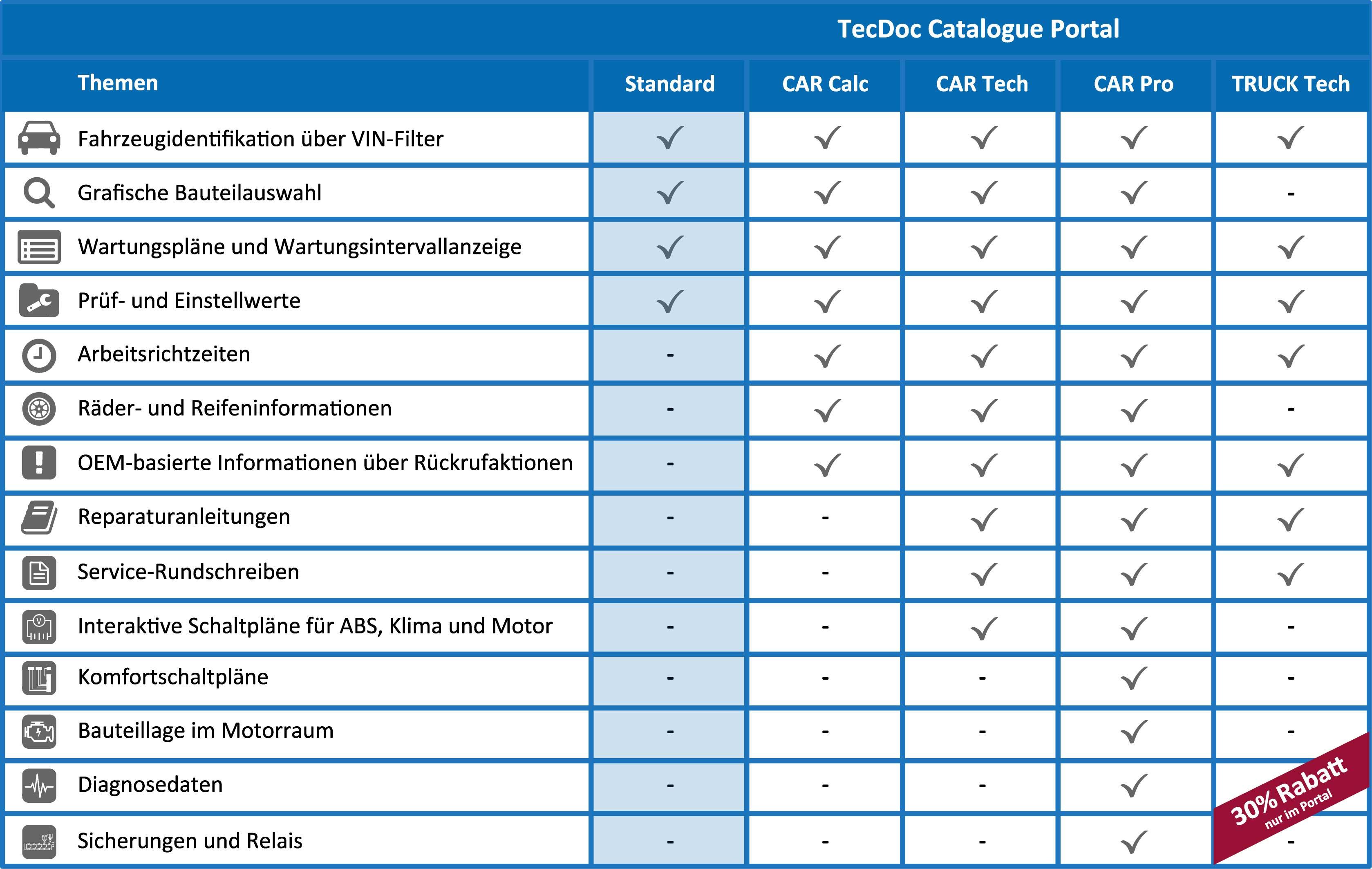 WEB-CATALOG-Standard_DE57cd744f90dac