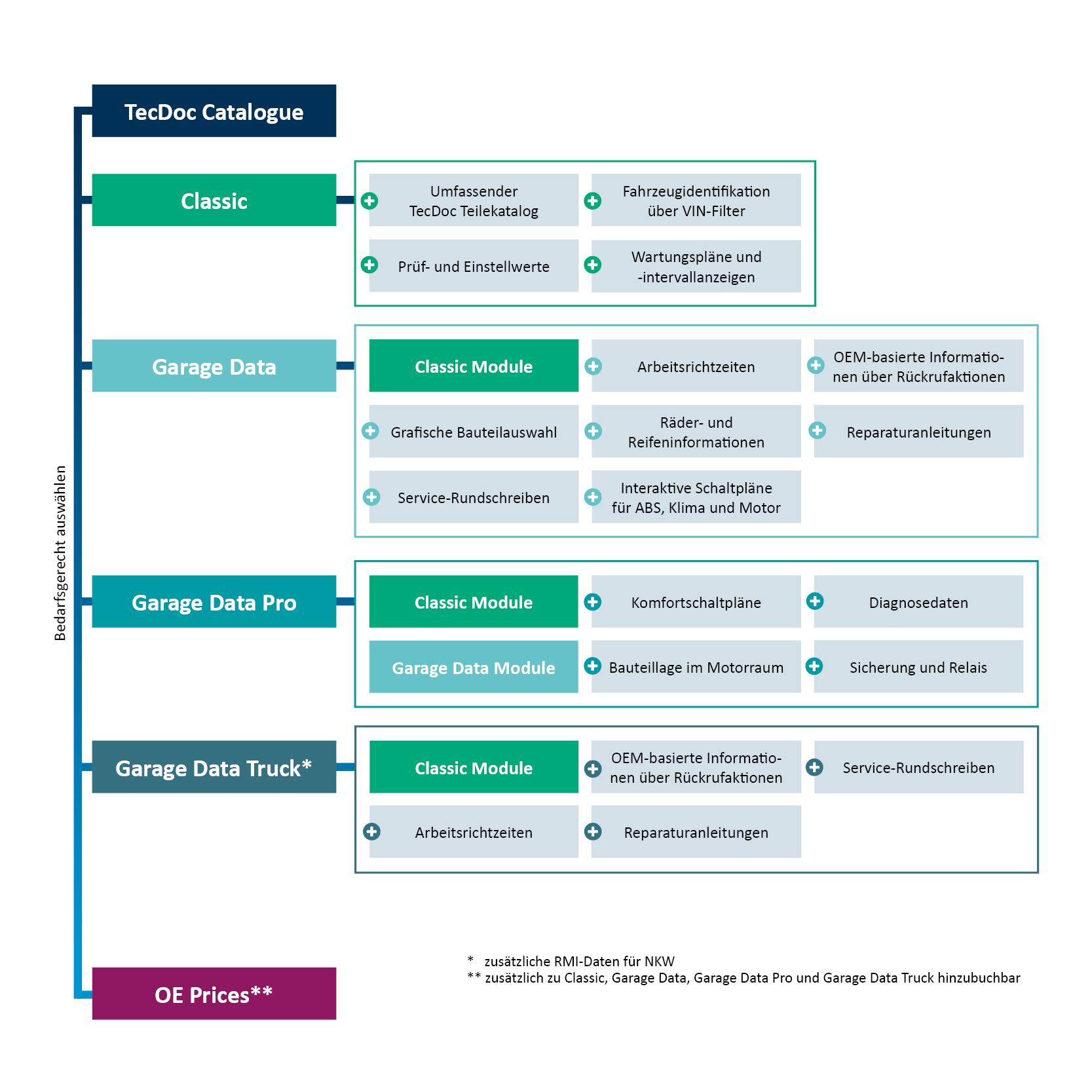 TecDoc-Catalogue-Modul-bersicht_DEN3SUxbRSjvWs4