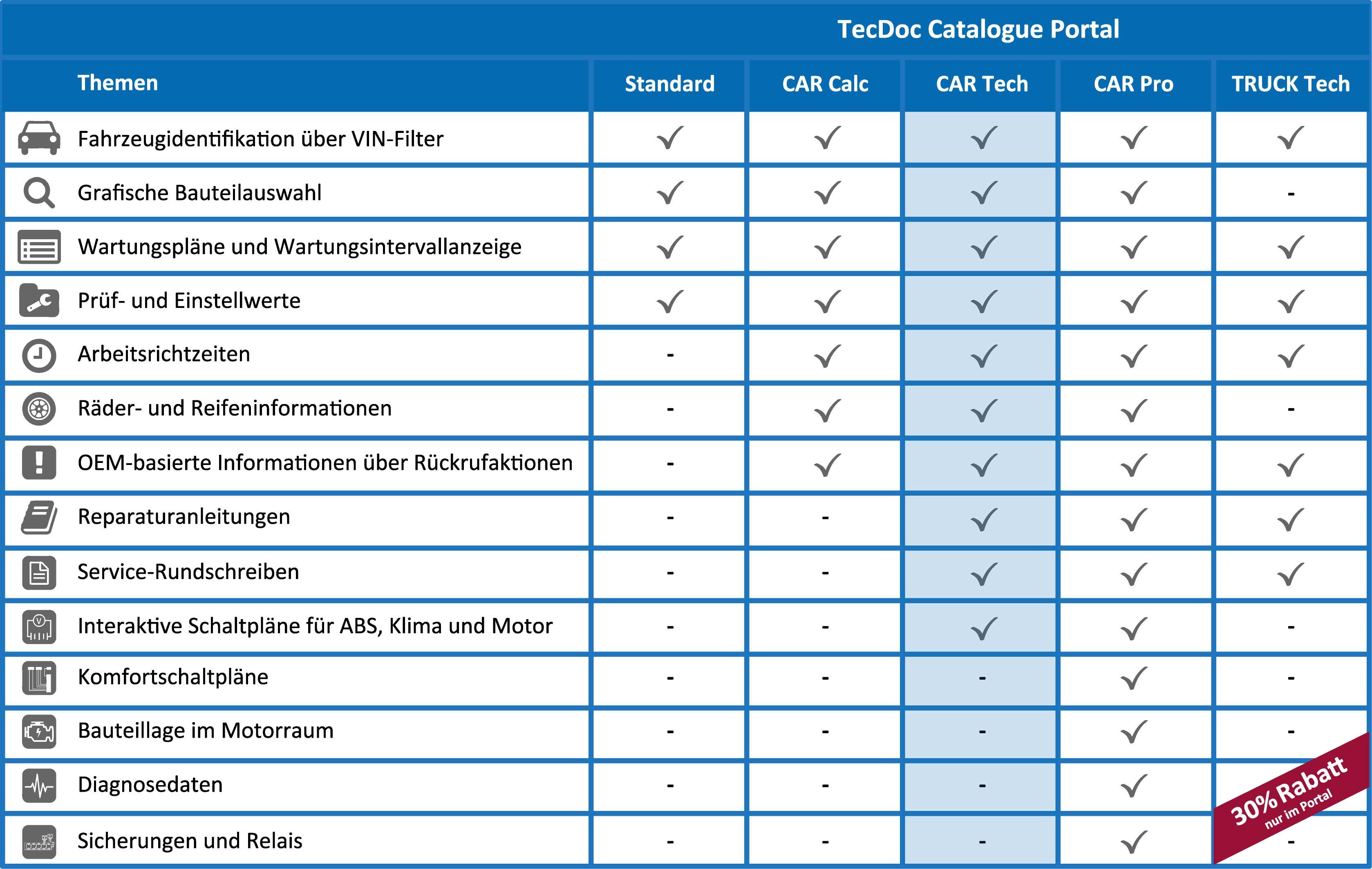 WEB-CATALOG-CAR-Tech_DE